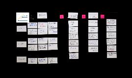 design adhoc_studio report