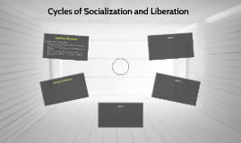 Cycles of Socialization and Liberation