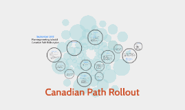 Copy of Copy of Canadian Path Rollout