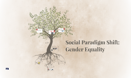Social Paradigm Shift: Gender Equality