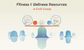 Fitness & Wellness Resources