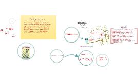 Copy of Elementos e fatores do clima.