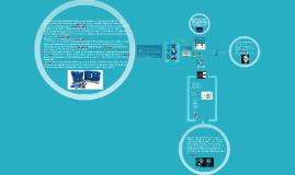 Copy of Teorias del Aprendizaje y su integración con las TIC
