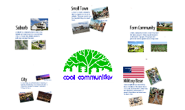 Copy of Communities