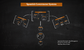 Copy of Spanish Goverment System
