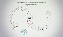 Los Cambios En La Concepción Del Trabajo