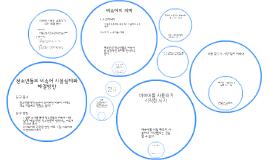 Copy of 청소년들의 비속어 사용실태와 해결방안