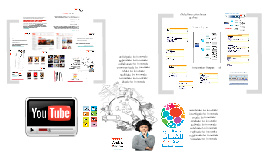 Global Innovation Index & Youth Year