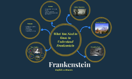 Copy of Frankenstein: What You Need to Know