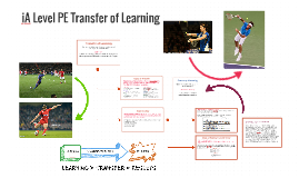 OCR AS PE Transfer of Learning