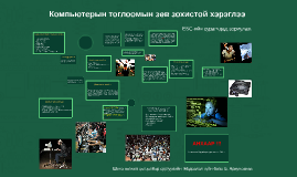 Copy of Компьютерын зөв зохистой хэрэглээ