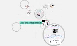 Linea del tiempo : sistemas de comunicacion