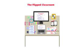 Copy of Flipped Classroom