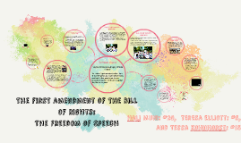 Copy of The First Amendment of the Bill of Rights