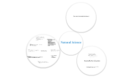 Areas of Knowledge - Natural Science
