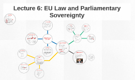 Intro to Law and Institutions of the EU