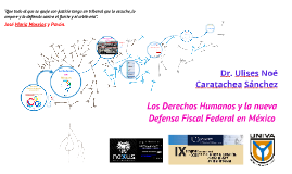 Copy of MI12 DERECHOS HUMANOS