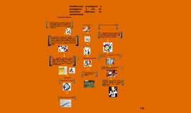 Materiales didacticos como fundamentos psicológicos, pedagógicos y comunicacionales