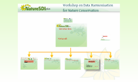 Nature-SDI plus workshop on data harmonisation for nature conservation link version