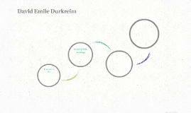 David Emile Durkreim