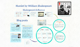 Hamlet by William Shakespeare