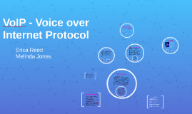 Copy of VoIP - Voice over Internet Protocol
