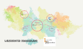 Læsecenter Himmerland