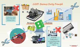 GAAP Principle Poster: Business Entity Concept