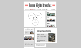 Human Rights Breaches
