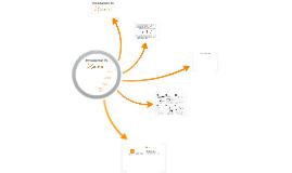 Copy of BrandMaker Overview