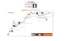 Argentina - Bitcoin Speculation