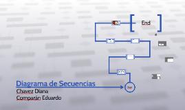Diagrama de Secuencias
