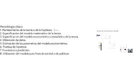 Modelo de regresión lineal simple Tec