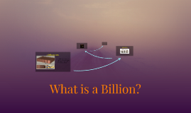 What is a Billion?