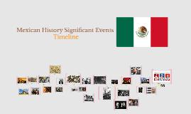 Mexico timeline