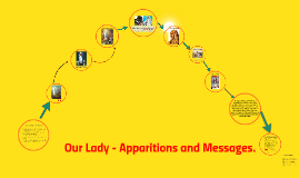 Our Lady - Apparitions and Messages.