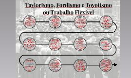 Aula 23: Taylorismo, Fordismo e Toyotismo ou Trabalho Flexível