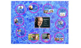 HÁBITO 3 Poner primero lo primero- Stephen Covey