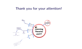 Copy of Learning Theories and Technology Integration