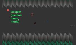 Boxplot (median mean, mode)