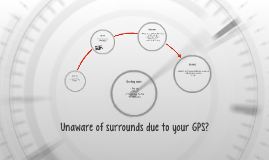 Unaware of surrounds due to your GPS?