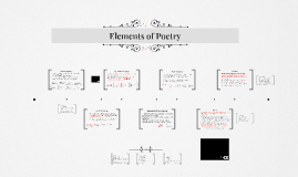 BioMed: Elements Of Poetry