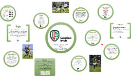 Official London Irish Pubs