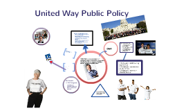 Introduction to United Way Public Policy