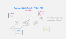 Timeline of Middle English - ~ 1100 - 1500