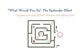 "Copy of ""What would you do""? The Bystander Effect"