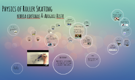 Copy of Physics in Roller Skating