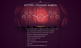 Copy of Character Analysis