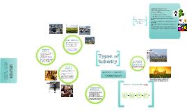 CGC 1D & 1P - Types of Industry