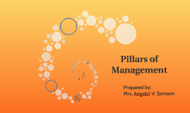 The Five Pillars of Management